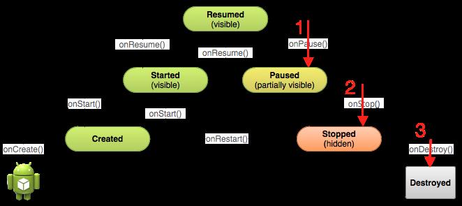 Системный подход к тестированию Android-приложений, или О чем молчали разработчики - 9