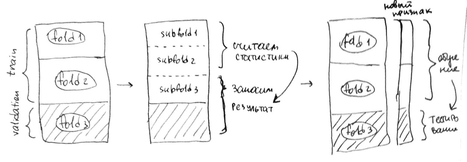 Спортивный анализ данных, или как стать специалистом по data science - 21