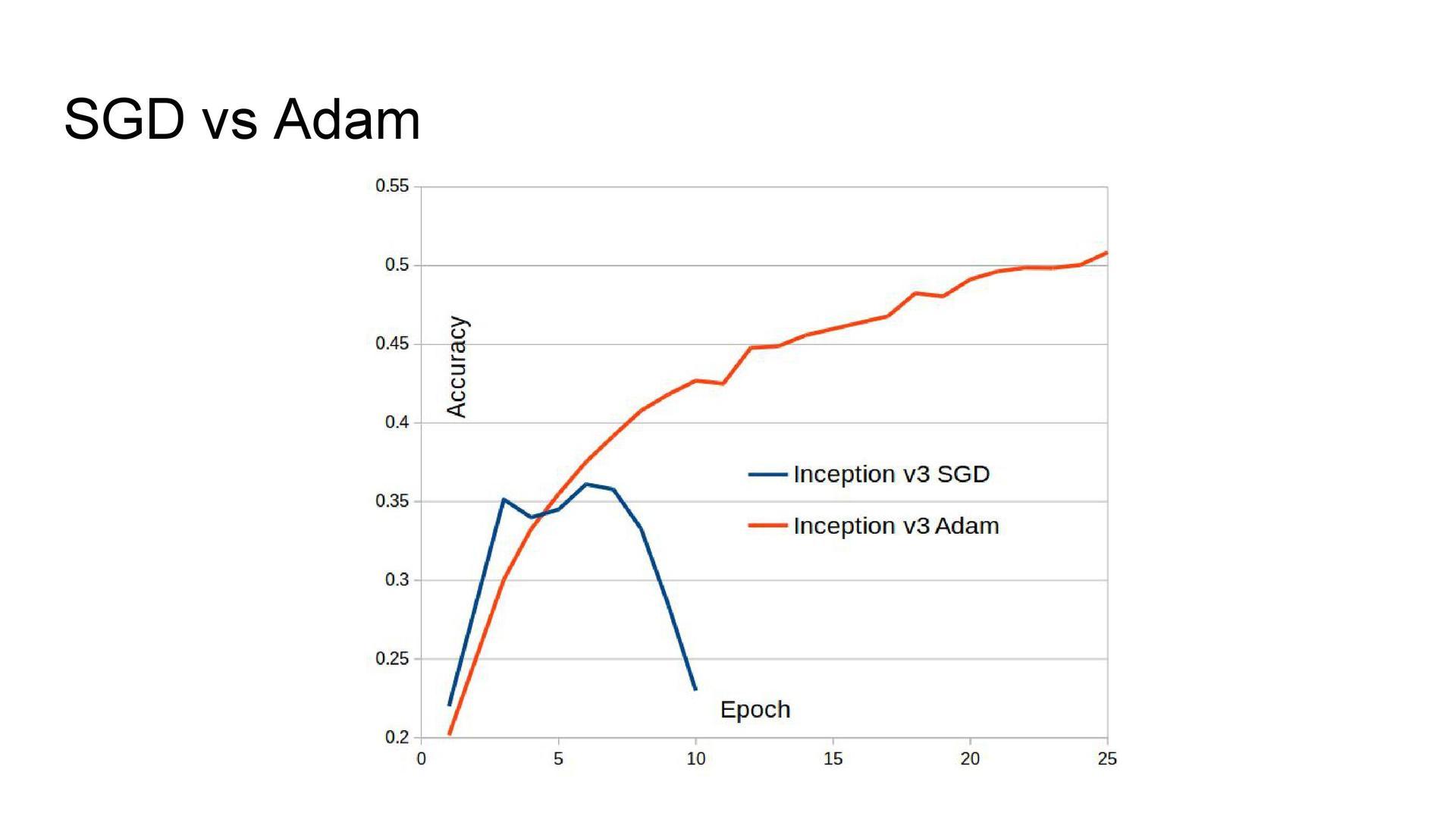 Спортивный анализ данных, или как стать специалистом по data science - 31