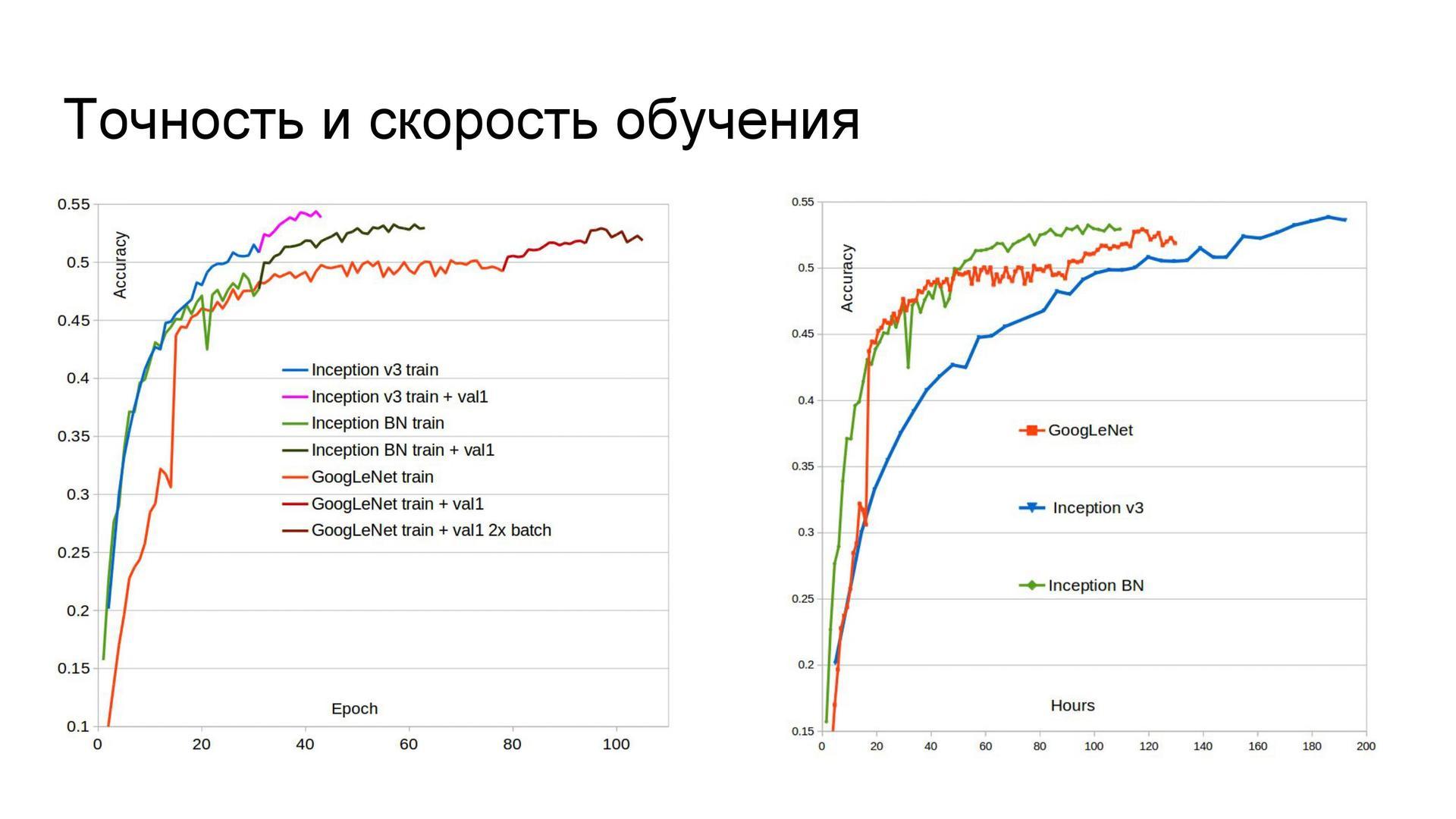 Спортивный анализ данных, или как стать специалистом по data science - 34