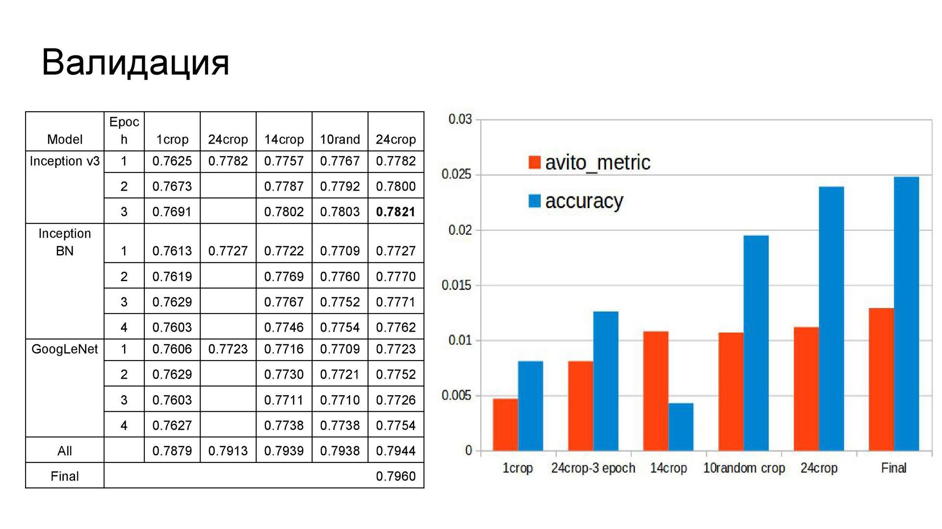 Спортивный анализ данных, или как стать специалистом по data science - 37