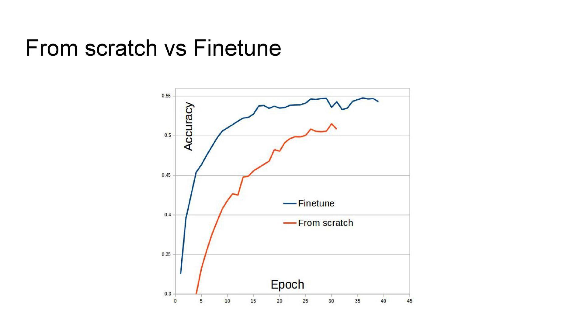 Спортивный анализ данных, или как стать специалистом по data science - 39