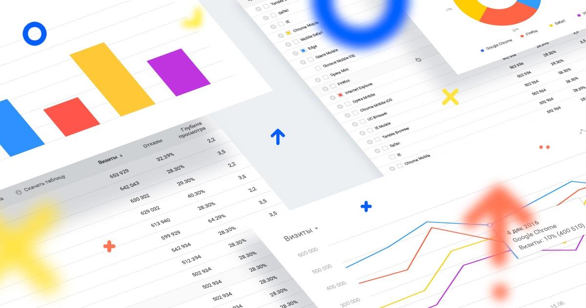 Всё по полочкам: веб-аналитика с Рамблер-топ-100, часть 1 - 1