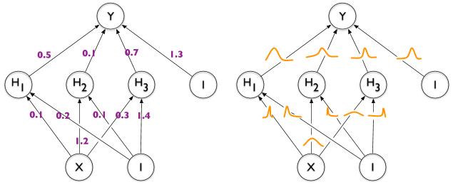 PyMC3 — MCMC и не только - 46