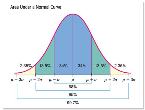 Анализ публикаций на Хабрахабре за последние полгода. Статистика, полезные находки и рейтинги - 3