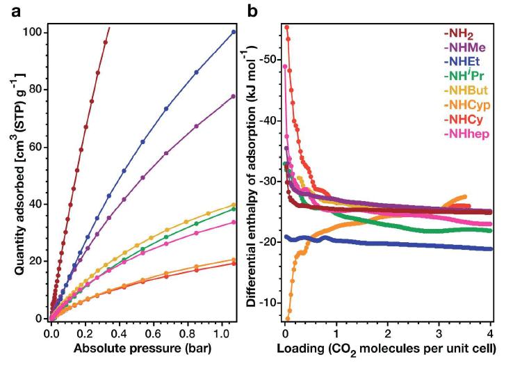 Изобретён более дешёвый способ искусственного фотосинтеза - 5