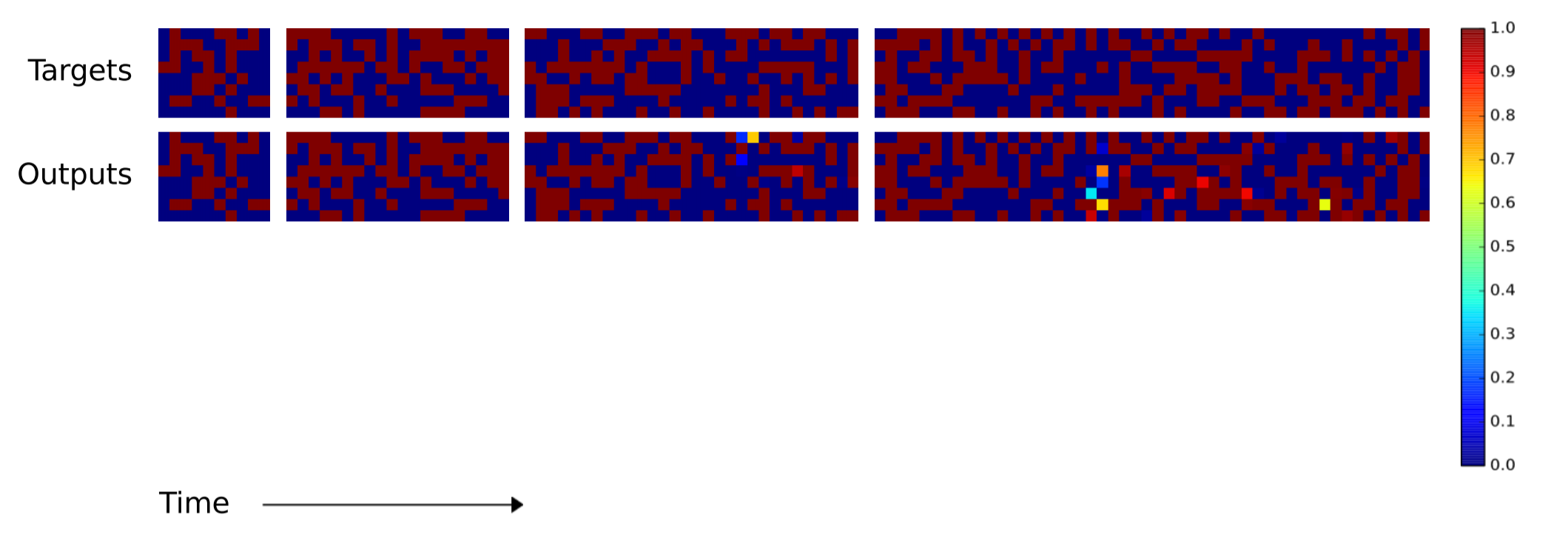 Объяснение нейронных машин Тьюринга - 57