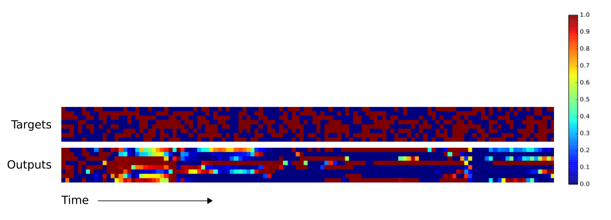 Объяснение нейронных машин Тьюринга - 58