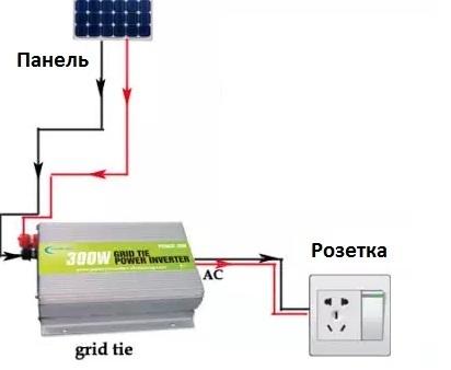 Солнечная батарея на балконе, опыт использования - 4