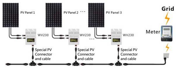 Солнечная батарея на балконе, опыт использования - 5