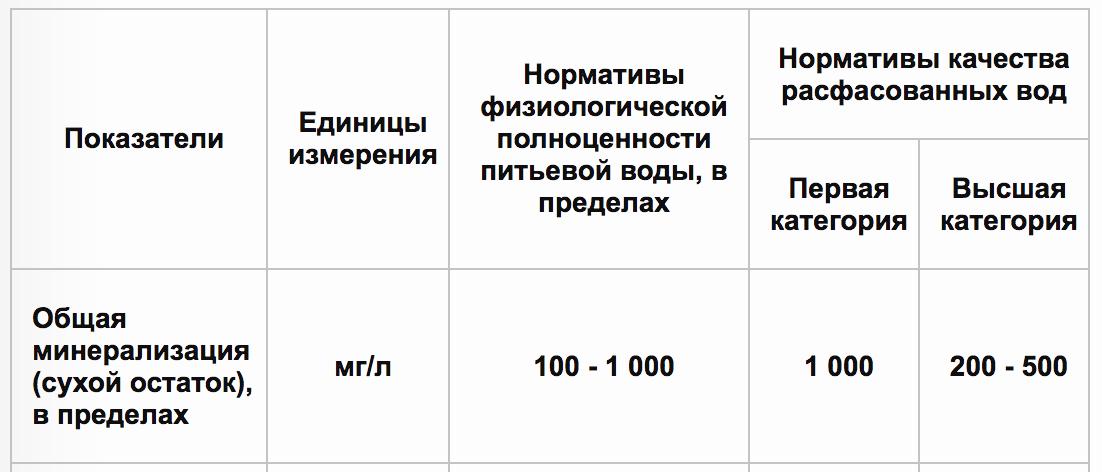 TDS Pen Xiaomi: измеряем уровень минерализации воды - 2