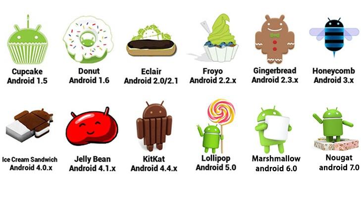 Android Lollipop пока ещё самая популярная версия этой ОС