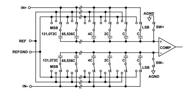 Начинаем работать в STM32CubeMX. Часть 3 - 7