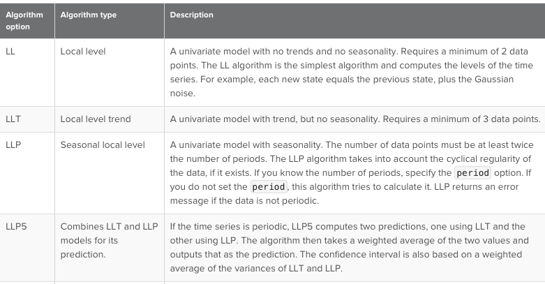 Обзор Splunk Machine Learning Toolkit - 11