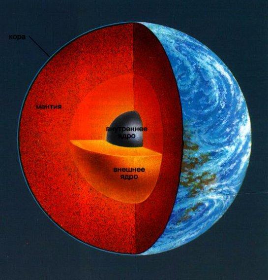 В мире появилась еще одна теория происхождения земной коры
