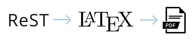 Как сделать генерацию LaTeX и PDF в Sphinx - 2