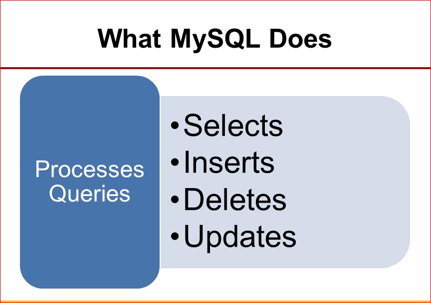 Практическая оптимизация MySQL: измерять, чтобы ускорять - 12