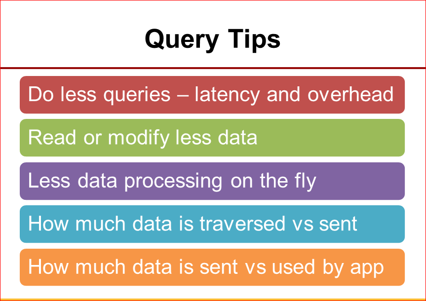 Практическая оптимизация MySQL: измерять, чтобы ускорять - 18