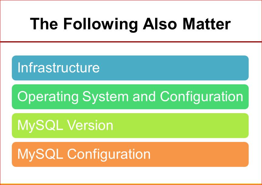 Практическая оптимизация MySQL: измерять, чтобы ускорять - 21