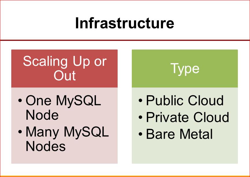 Практическая оптимизация MySQL: измерять, чтобы ускорять - 23