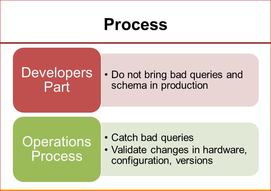 Практическая оптимизация MySQL: измерять, чтобы ускорять - 36