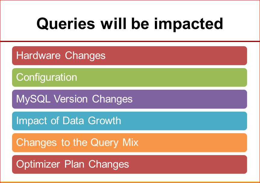 Практическая оптимизация MySQL: измерять, чтобы ускорять - 37
