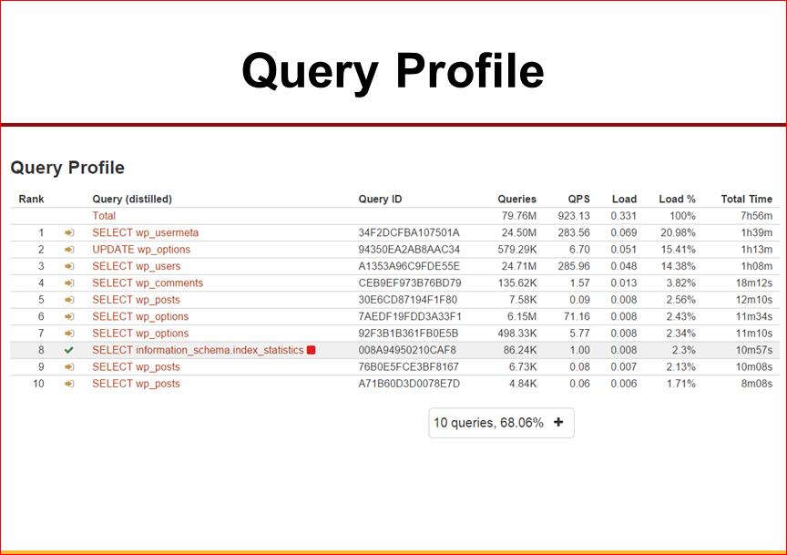 Практическая оптимизация MySQL: измерять, чтобы ускорять - 41