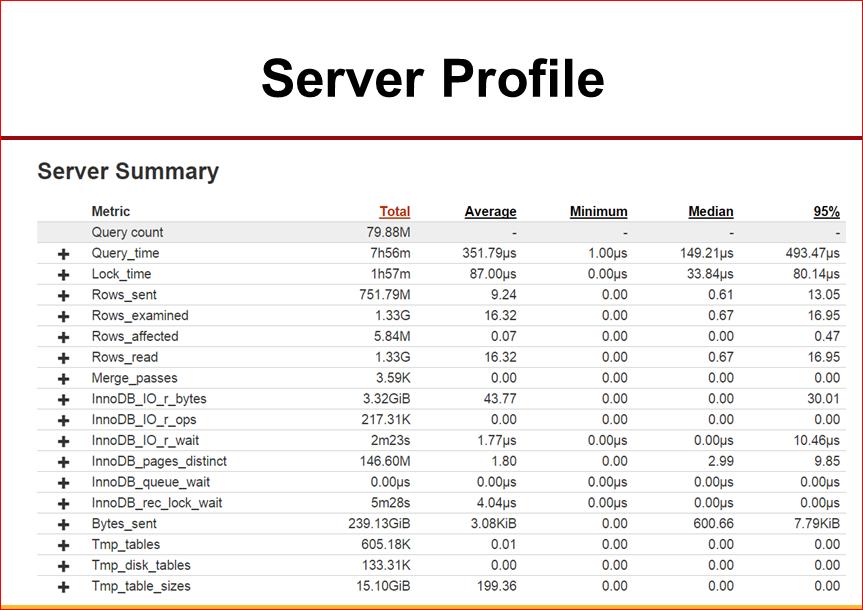 Практическая оптимизация MySQL: измерять, чтобы ускорять - 42