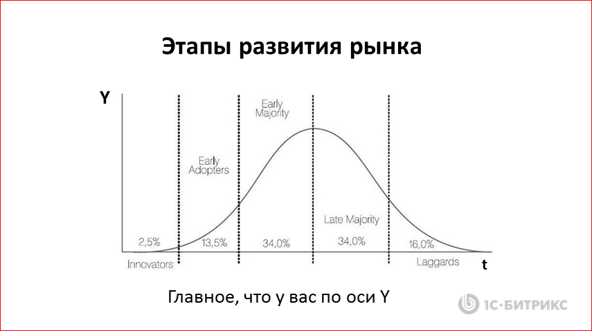 Реалистичные стратегии IТ-компании в кризис - 5
