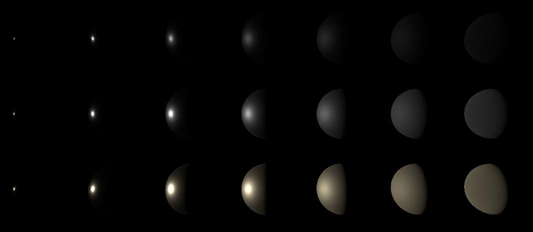 Готовим Physically Based Rendering + Image-based Lighting. Теория+практика. Шаг за шагом - 19