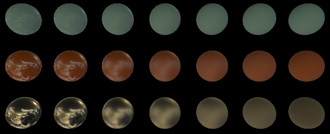 Готовим Physically Based Rendering + Image-based Lighting. Теория+практика. Шаг за шагом - 24