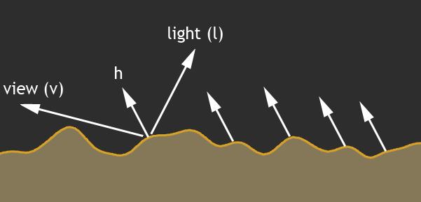 Готовим Physically Based Rendering + Image-based Lighting. Теория+практика. Шаг за шагом - 5