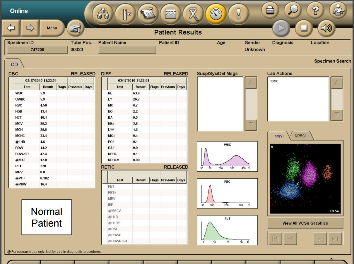Клинический анализ крови: от светового микроскопа к гематологическим анализаторам - 8
