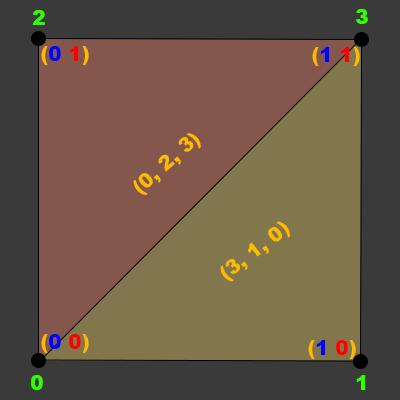 Unity3D. Балуемся с мешем. Часть 2 — Деформация меша с помощью карты высот - 2