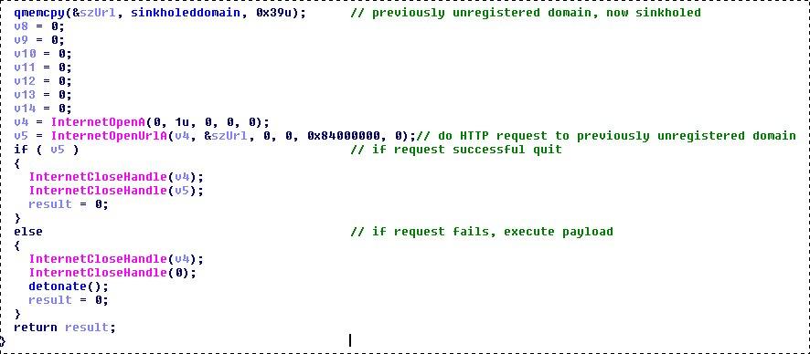 Парень случайно остановил глобальное распространение криптовымогателя WannaCrypt - 2