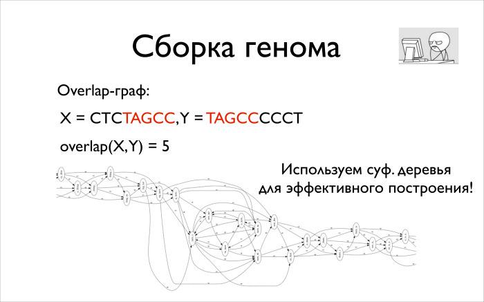 Алгоритмические задачи в биоинформатике. Лекция в Яндексе - 10