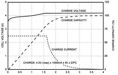 Солнечная батарея на балконе: тестирование аккумулятора и BMS - 4