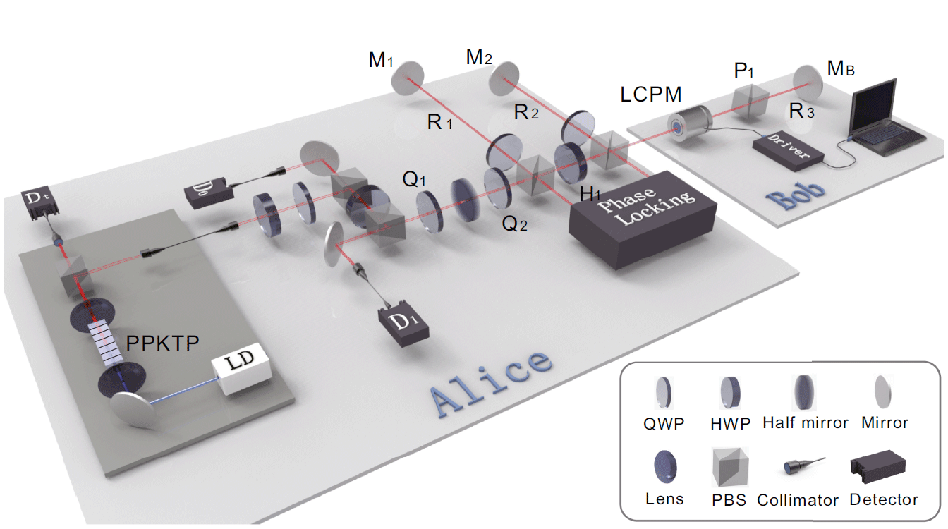 Физики впервые установили контрфактическое квантовое соединение - 3