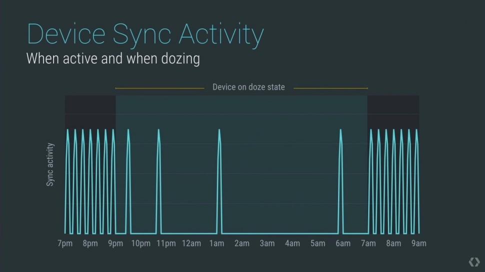 Как увеличить время работы смартфона от батареи - 2