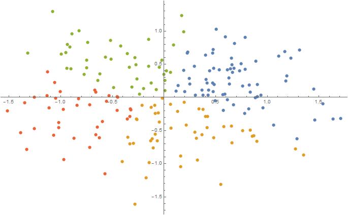 Прикладное применение задачи нелинейного программирования - 10