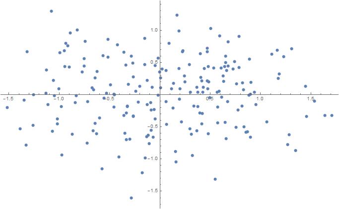 Прикладное применение задачи нелинейного программирования - 7