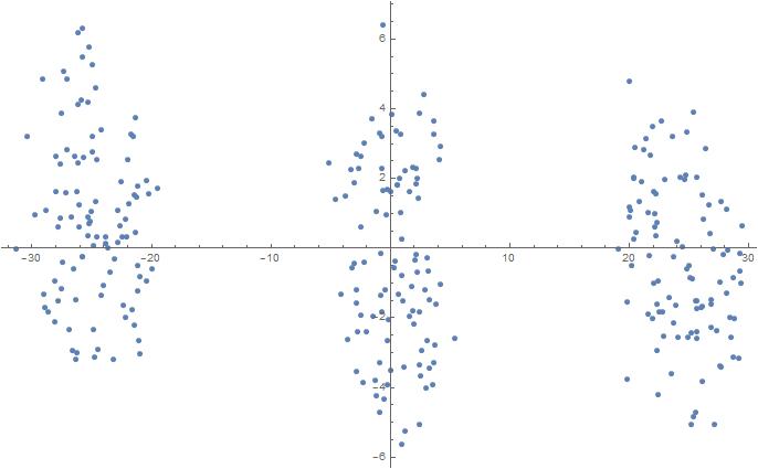 Прикладное применение задачи нелинейного программирования - 8