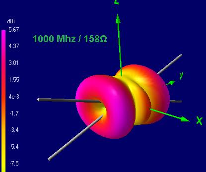 Теория конусных антенн BowTie - 21