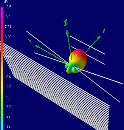 Теория конусных антенн BowTie - 34