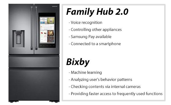 Голосовой помощник Bixby появился на холодильниках Samsung Family Hub 2.0