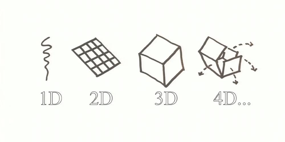 4D-печать: новые материалы, меняющие характеристики и форму - 1
