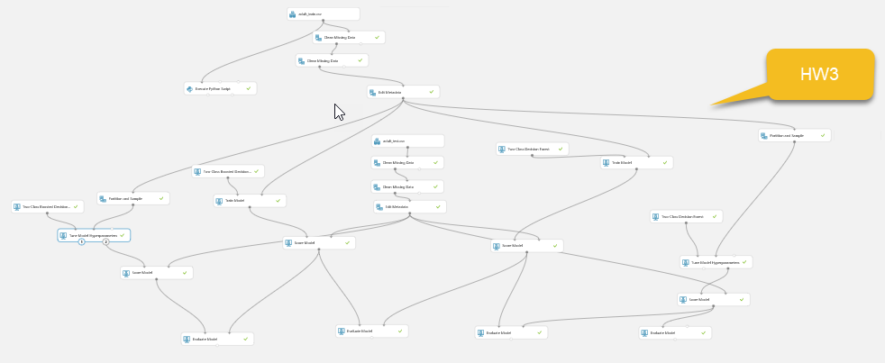 Экспериментируем с Azure ML: Классификация, деревья решений - 3