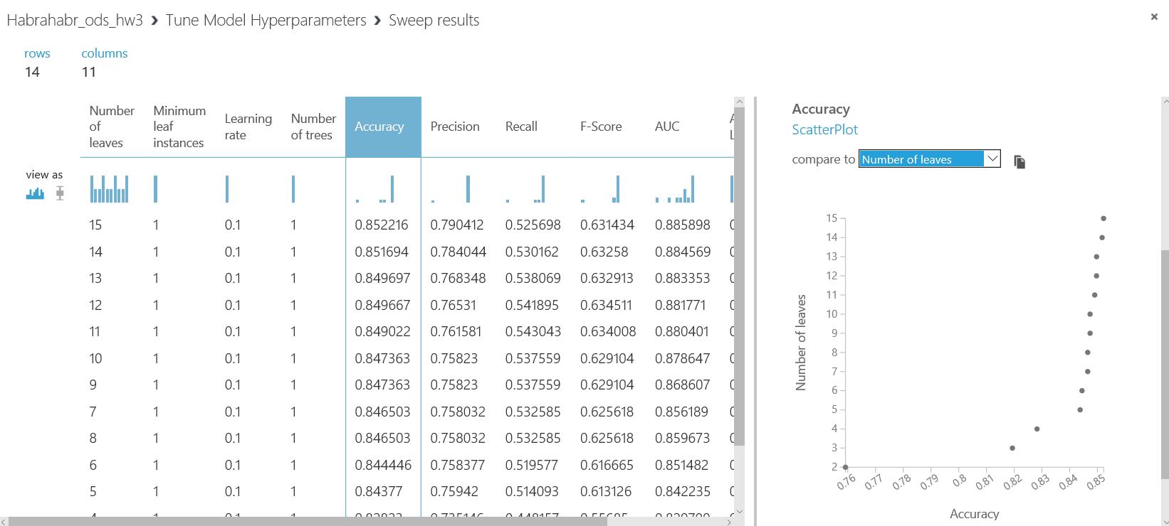 Экспериментируем с Azure ML: Классификация, деревья решений - 9