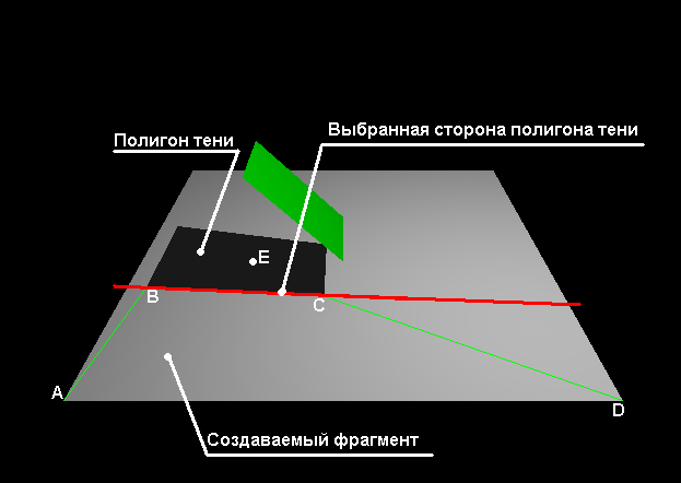 Использование источников света OpenGL для построения цветных теней - 4