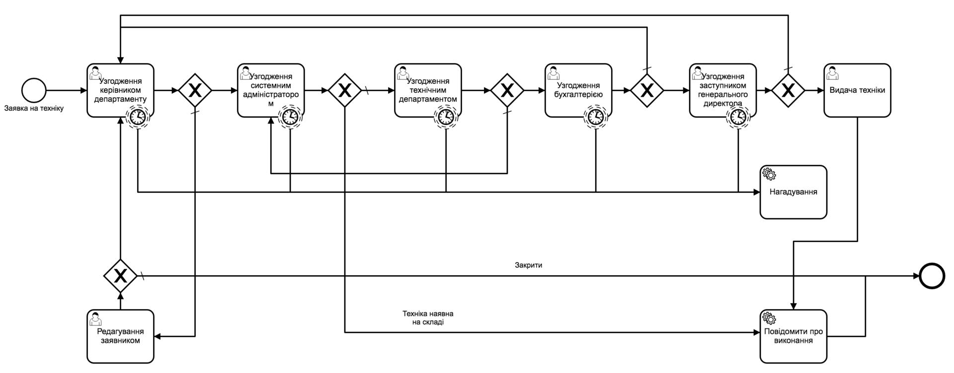 Ionic 2 vs React Native: сравнение фреймворков для создания корпоративных мобильных приложений - 7